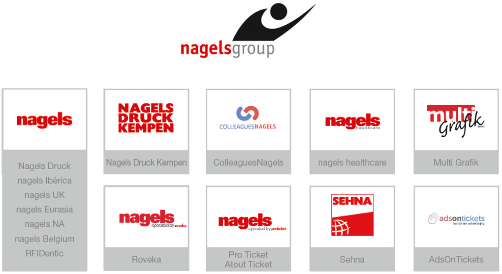 Members of nagelsgroup