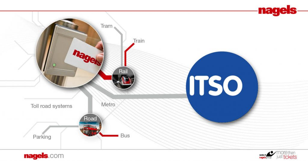 ITSO nagels certification